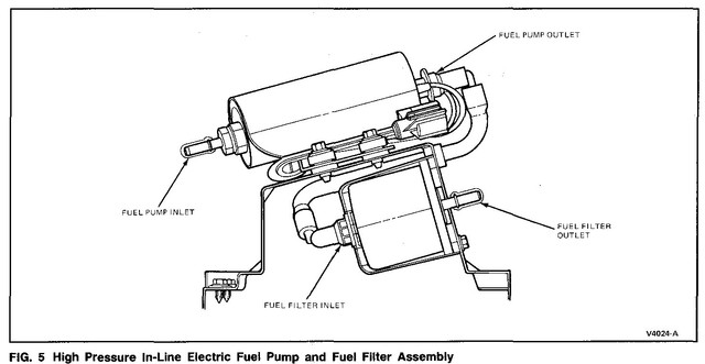 1991 lincoln mark vii fuse box diagram