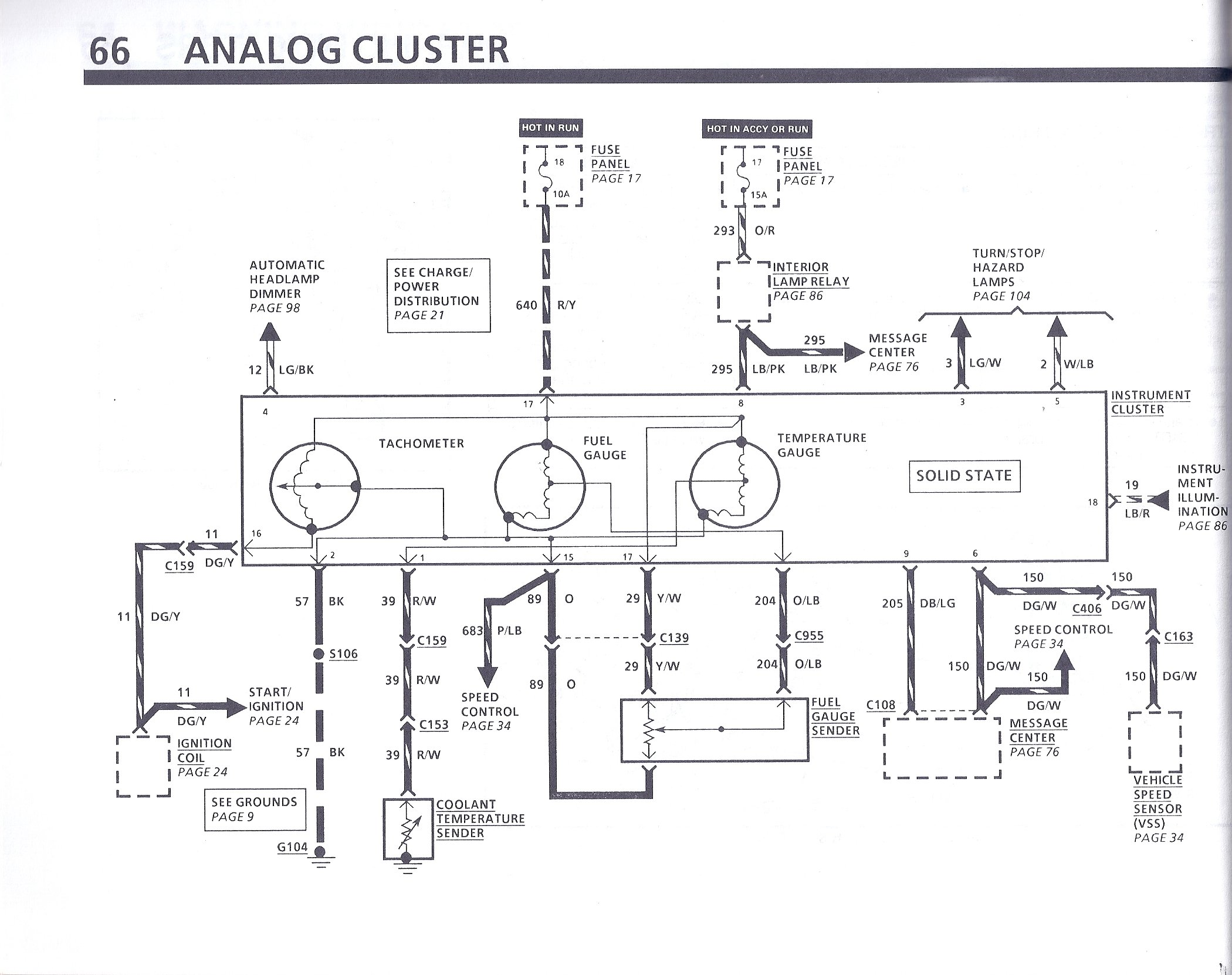 Mark 7 Wiring Diagram Diagram Data Schema