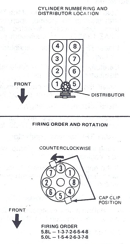 THE LINCOLN MARK VII CLUB View topic Engine Miss need advice – Ignition Wiring Diagram For A 1985 Lincoln Lsc