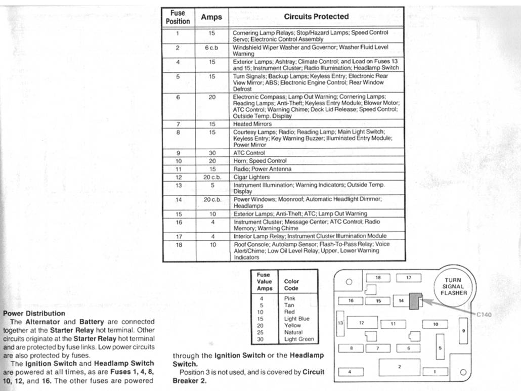 the lincoln vii club view topic fuse panel diagram for 88 lsc