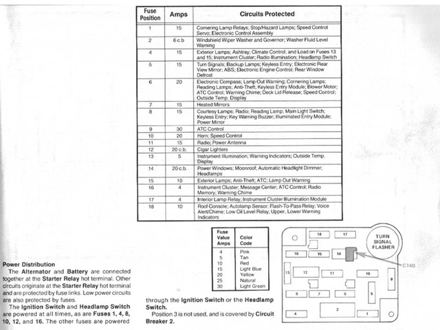 1988_fuse_panel.sized the lincoln mark vii club \u2022 view topic fuse panel diagram for 88  at honlapkeszites.co